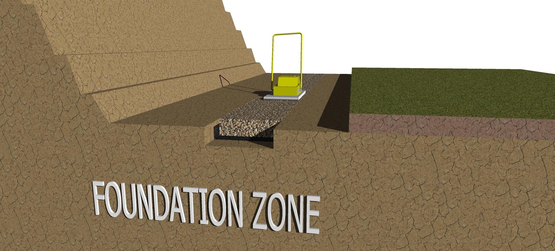 base gravel for geogrid retaining walls