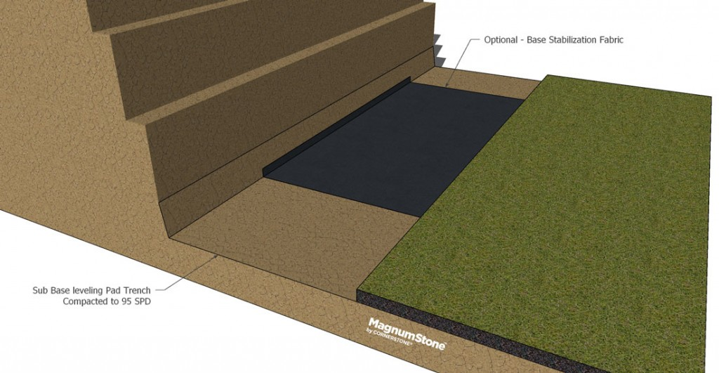 base-stabilization-fabric-in-gravity-retaining-wall