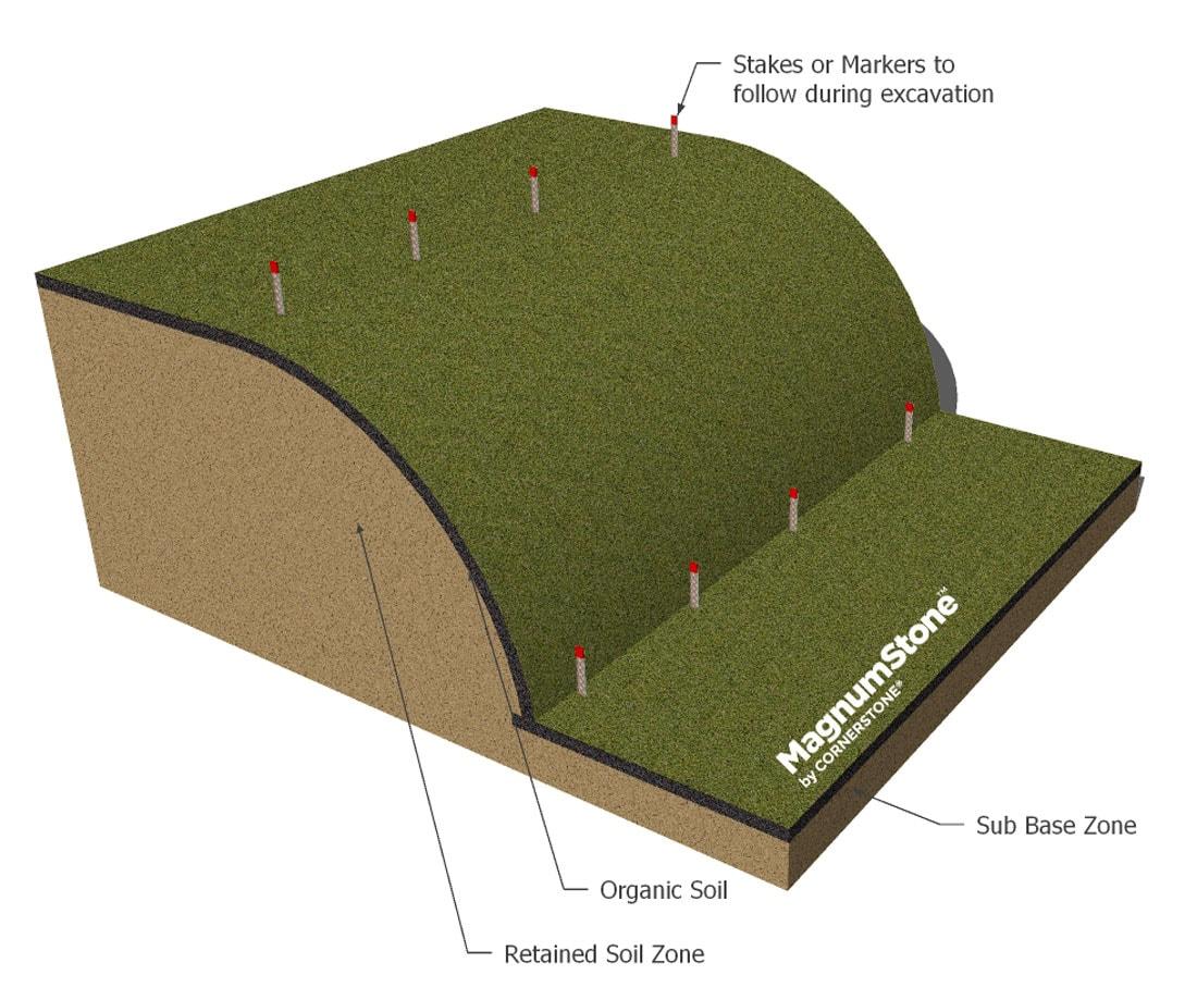 geogrid retaining wall installation marking area magnumstone
