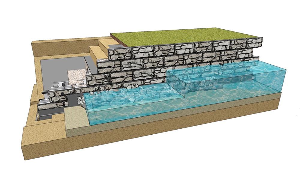 MagnumStone Stormwater Management Design