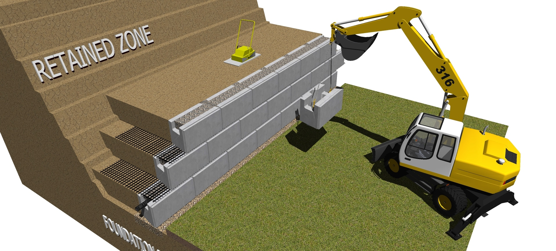 third row compaction for geogrid retaining wall